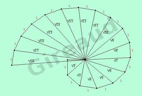 La Chasse au trésor mathématique - cijm Escargot_pythagore_racines